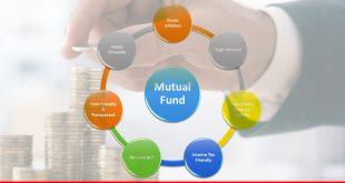 Top Islamic mutual funds of Pakistan