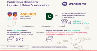 Diaspora remittances help Pakistani families send 450,000 children to school