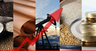 Dwindling global commodity prices