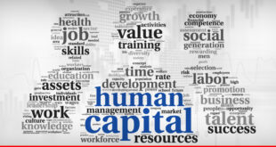 Human Capital Development: The only path to stable poverty alleviation